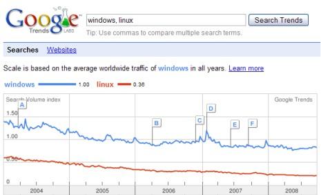 googletrends.jpg