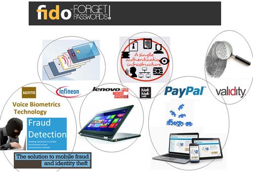 FIDO, el estándar abierto para autenticación