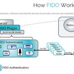 FIDO Autenticación 2(1)