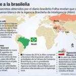Espionaje Brasil 2 (500×200)